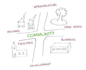 Neighbourhood_Planning_sketch